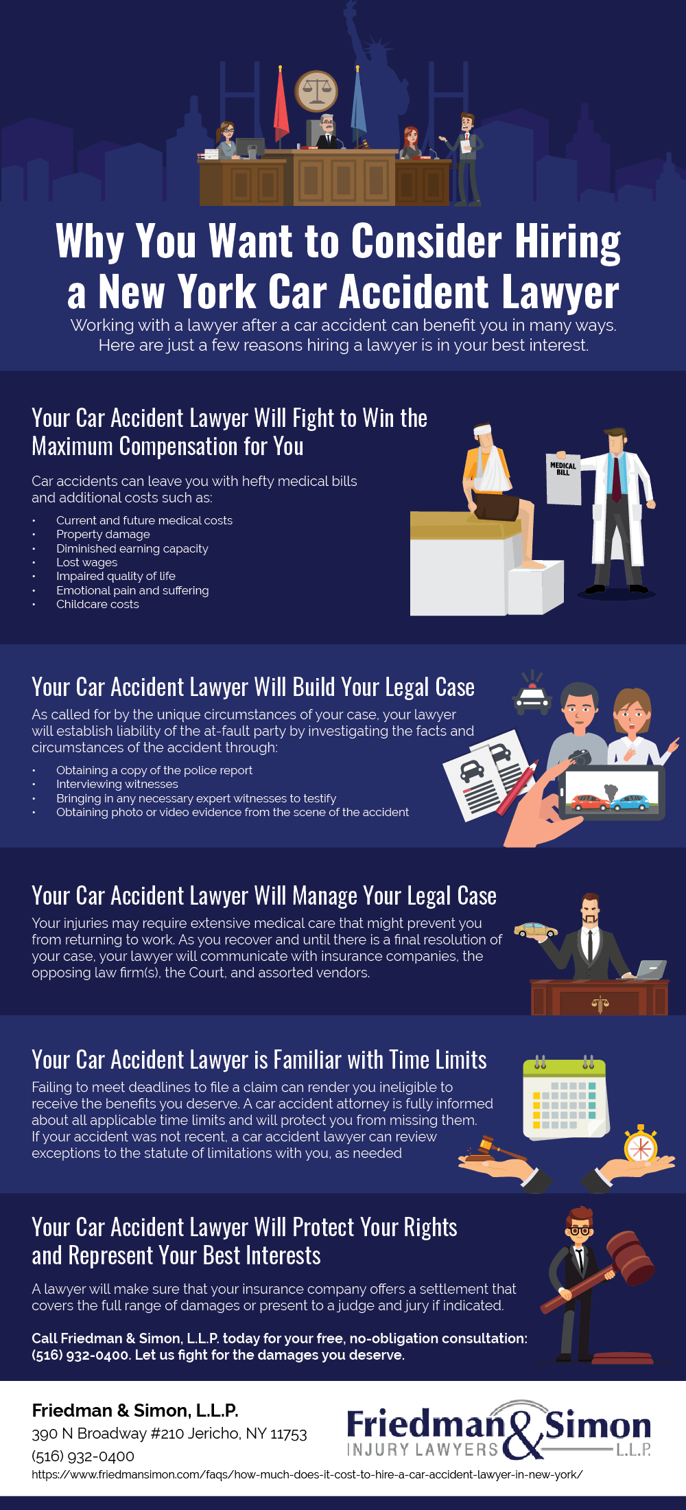 How Much Does It Cost To Hire A Car Accident Lawyer In New York?